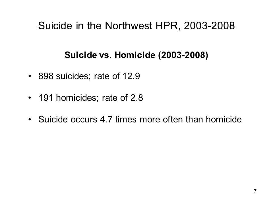 7 Suicide vs.