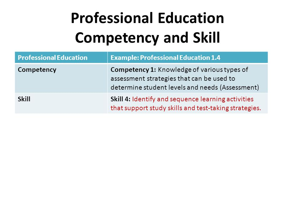 Professional Education Competency and Skill Professional EducationExample: Professional Education 1.4 CompetencyCompetency 1: Knowledge of various types of assessment strategies that can be used to determine student levels and needs (Assessment) SkillSkill 4: Identify and sequence learning activities that support study skills and test-taking strategies.
