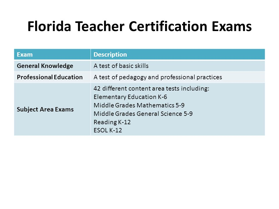 Florida Teacher Certification Exams ElementaryMiddle Grade Math Middle Grades Science Middle Grades Math and Science General Knowledge Professional Education Elementary Education K-6 Middle Grades Mathematics 5-9 Middle Grades General Science 5-9 Middle Grades Mathematics 5-9 Reading K-12Middle Grades General Science 5-9 ESOL K-12
