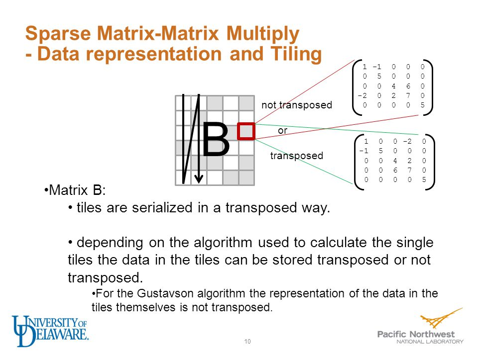 Sparse Matrix-Matrix Multiply - Data representation and Tiling 10 B Matrix B: tiles are serialized in a transposed way.