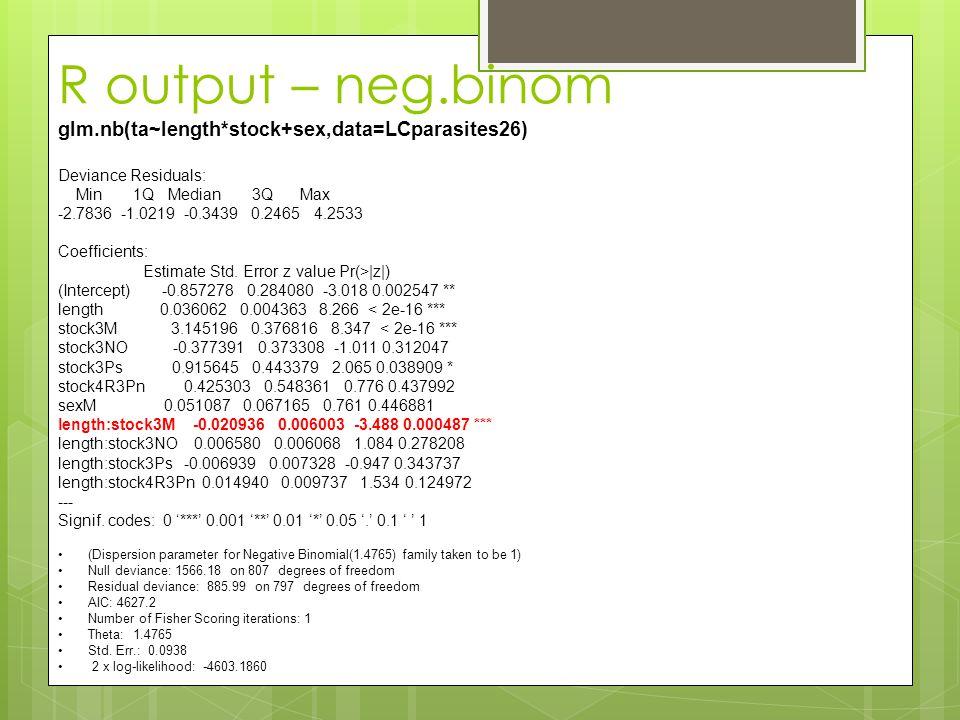 R output – neg.binom glm.nb(ta~length*stock+sex,data=LCparasites26) Deviance Residuals: Min 1Q Median 3Q Max -2.7836 -1.0219 -0.3439 0.2465 4.2533 Coefficients: Estimate Std.