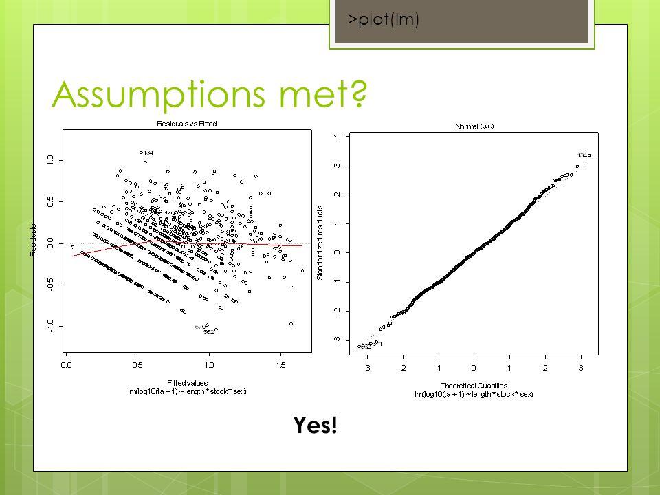 Assumptions met? Yes! >plot(lm)