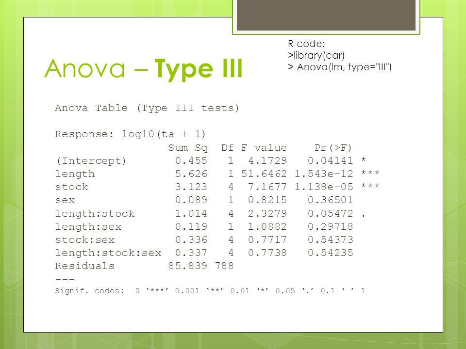 Anova – Type III R code: >library(car) > Anova(lm, type= III ) Anova Table (Type III tests) Response: log10(ta + 1) Sum Sq Df F value Pr(>F) (Intercept) 0.455 1 4.1729 0.04141 * length 5.626 1 51.6462 1.543e-12 *** stock 3.123 4 7.1677 1.138e-05 *** sex 0.089 1 0.8215 0.36501 length:stock 1.014 4 2.3279 0.05472.
