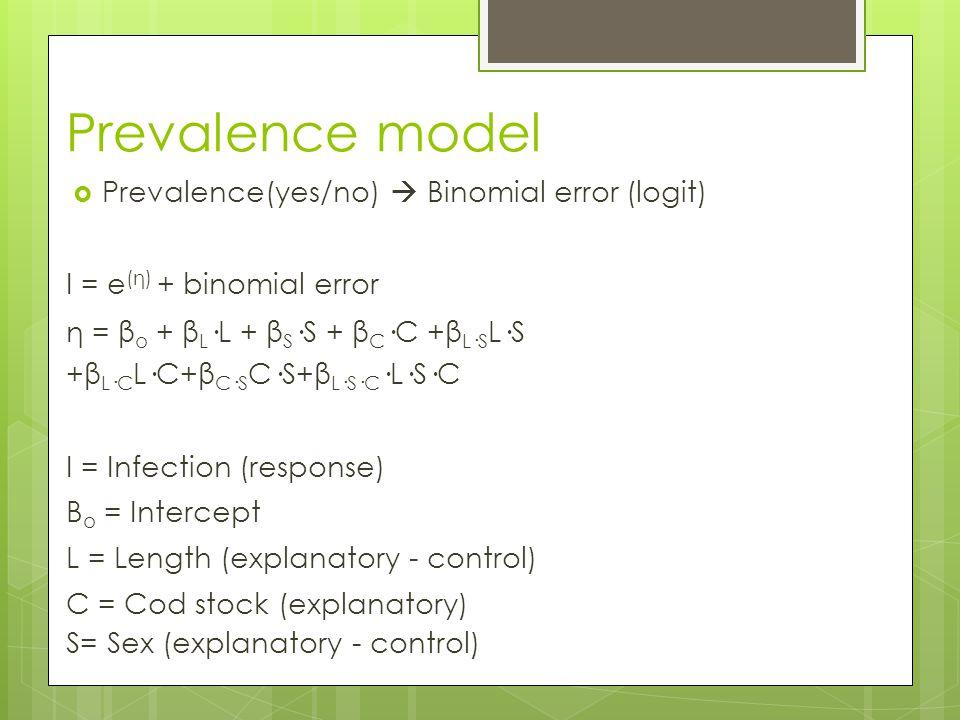 Prevalence model  Prevalence(yes/no)  Binomial error (logit) I = e (η) + binomial error η = β o + β L ·L + β S ·S + β C ·C +β L·S L·S +β L·C L·C+β C·S C·S+β L·S·C ·L·S·C I = Infection (response) Β o = Intercept L = Length (explanatory - control) C = Cod stock (explanatory) S= Sex (explanatory - control)