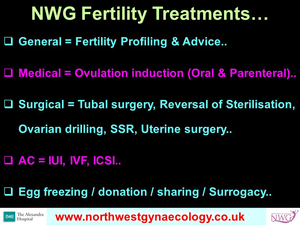 NWG Fertility Treatments…  General = Fertility Profiling & Advice..