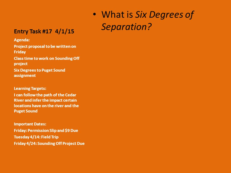 Entry Task #17 4/1/15 What is Six Degrees of Separation.