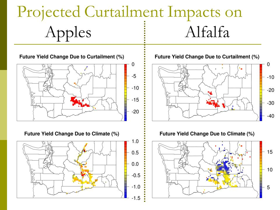 Projected Curtailment Impacts on ApplesAlfalfa