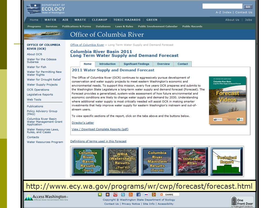 http://www.ecy.wa.gov/programs/wr/cwp/forecast/forecast.html