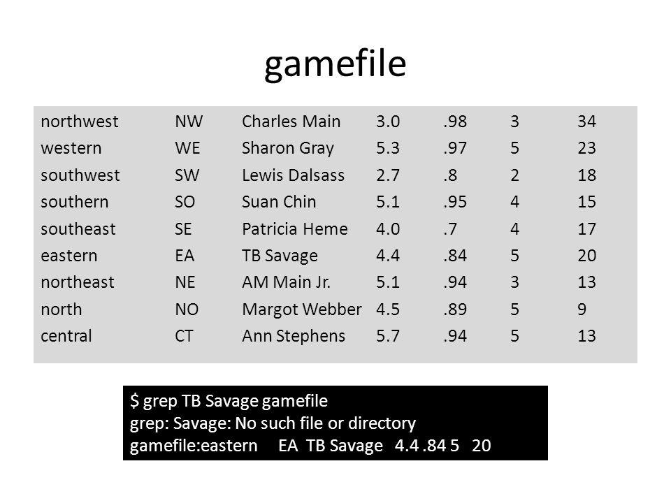 gamefile northwestNWCharles Main 3.0.98334 westernWESharon Gray5.3.97523 southwestSWLewis Dalsass2.7.8218 southernSOSuan Chin5.1.95415 southeastSEPatricia Heme4.0.7417 easternEATB Savage4.4.84520 northeastNEAM Main Jr.5.1.94313 northNOMargot Webber4.5.8959 centralCTAnn Stephens5.7.94513 $ grep TB Savage gamefile grep: Savage: No such file or directory gamefile:eastern EA TB Savage 4.4.84 5 20