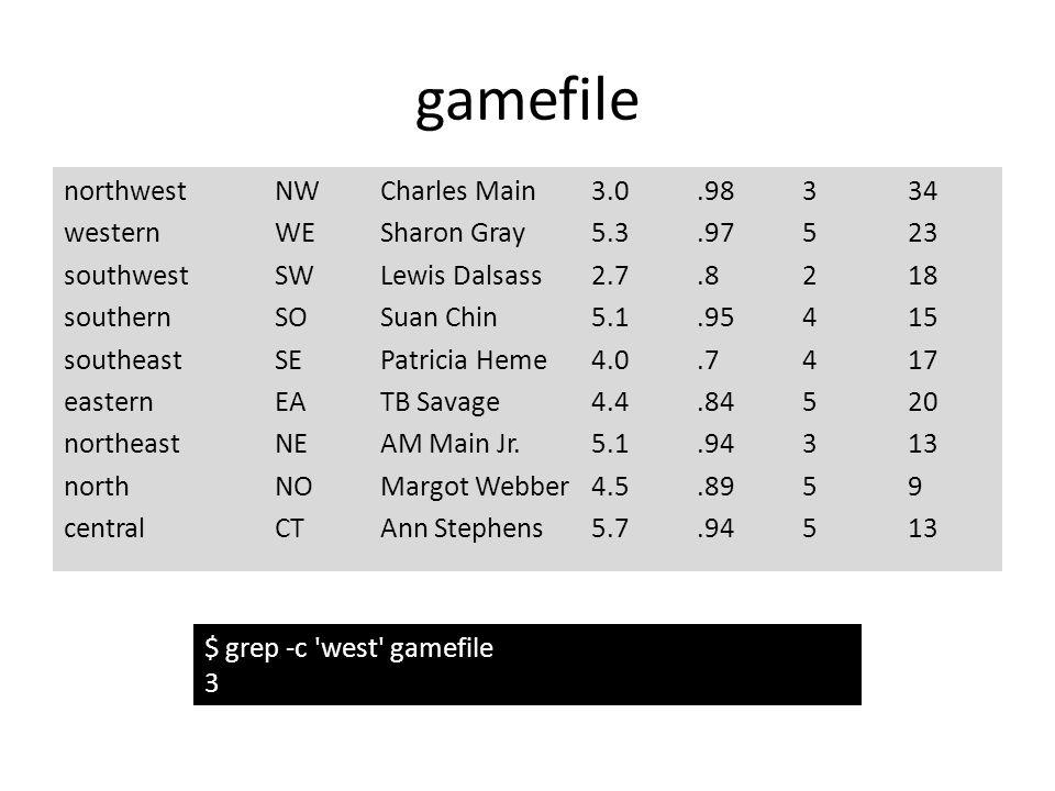 gamefile northwestNWCharles Main 3.0.98334 westernWESharon Gray5.3.97523 southwestSWLewis Dalsass2.7.8218 southernSOSuan Chin5.1.95415 southeastSEPatricia Heme4.0.7417 easternEATB Savage4.4.84520 northeastNEAM Main Jr.5.1.94313 northNOMargot Webber4.5.8959 centralCTAnn Stephens5.7.94513 $ grep -c west gamefile 3