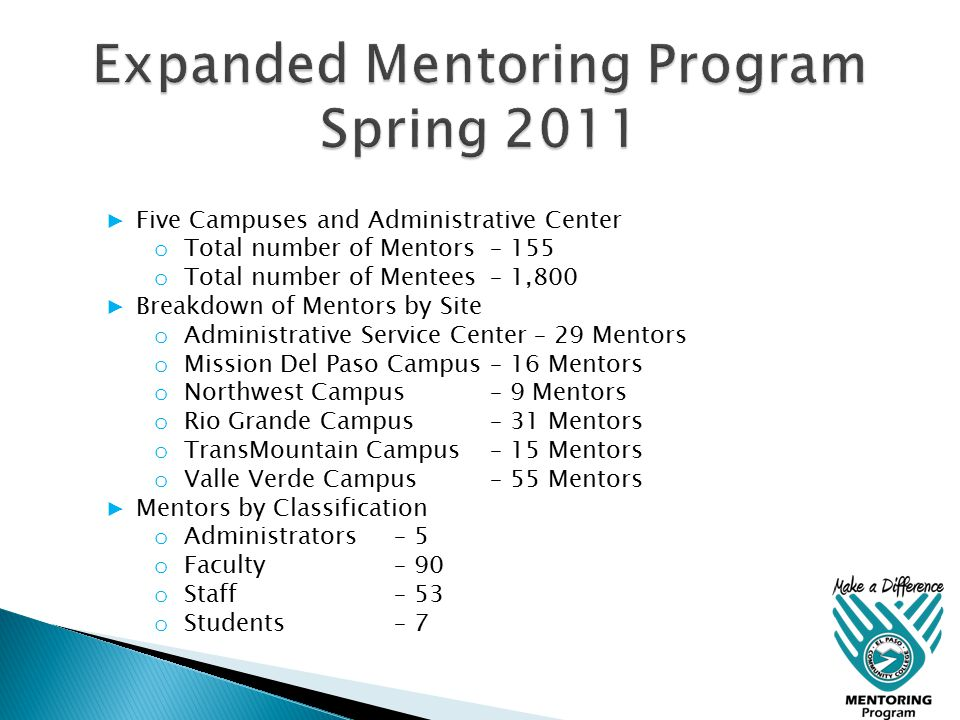  From Spring 2011-Spring 2013, more than 8,000 students have been mentored  Total number of mentors 185 have been recruited since Spring 2013  Continue to recruit and train mentors  Targeting all 5 El Paso Community College campuses  Will provide mentoring to all El Paso Community College students