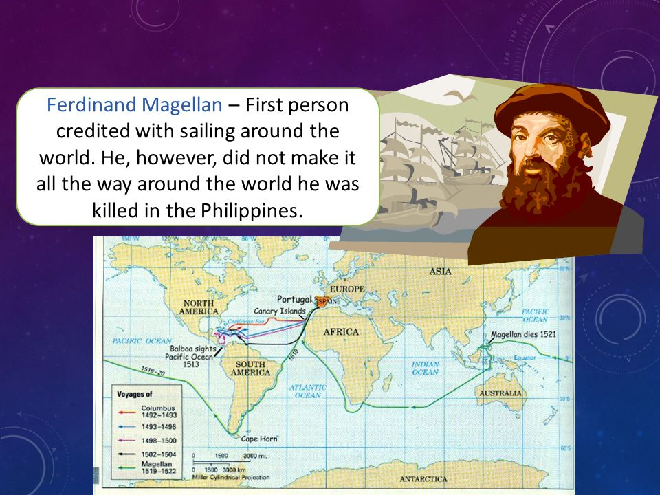 Ferdinand Magellan – First person credited with sailing around the world.