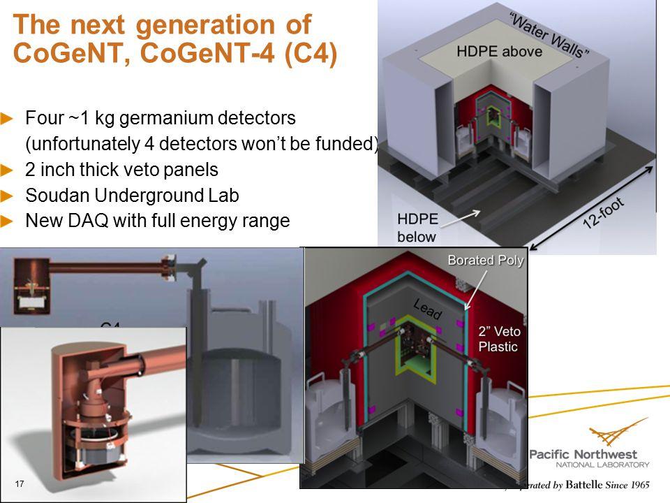 The next generation of CoGeNT, CoGeNT-4 (C4) Four ~1 kg germanium detectors (unfortunately 4 detectors won't be funded) 2 inch thick veto panels Souda
