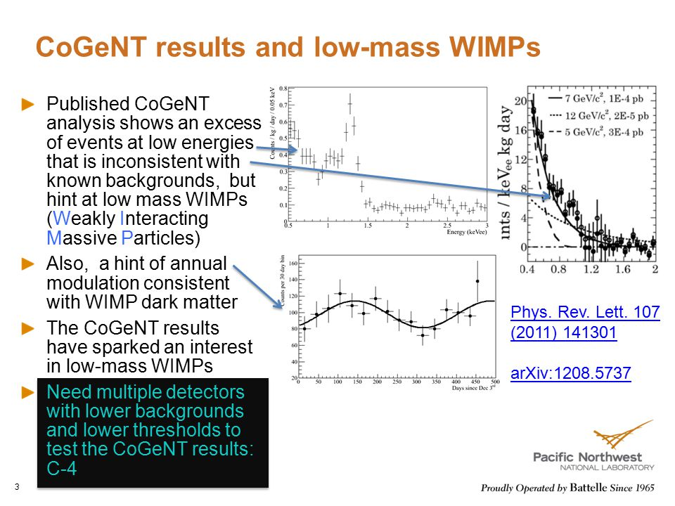 CoGeNT results and low-mass WIMPs Published CoGeNT analysis shows an excess of events at low energies that is inconsistent with known backgrounds, but