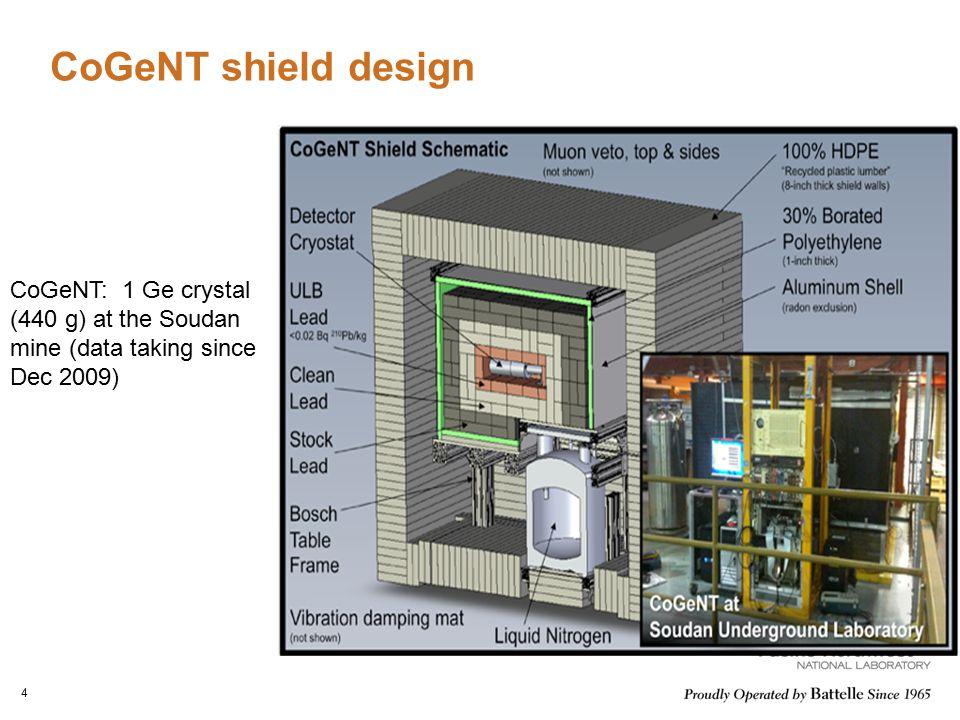 CoGeNT shield design 4 CoGeNT: 1 Ge crystal (440 g) at the Soudan mine (data taking since Dec 2009)