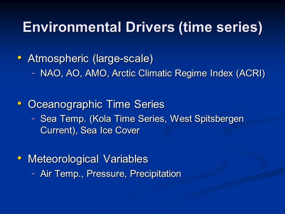 Environmental Drivers (time series) Atmospheric (large-scale) Atmospheric (large-scale) - NAO, AO, AMO, Arctic Climatic Regime Index (ACRI) Oceanographic Time Series Oceanographic Time Series - Sea Temp.