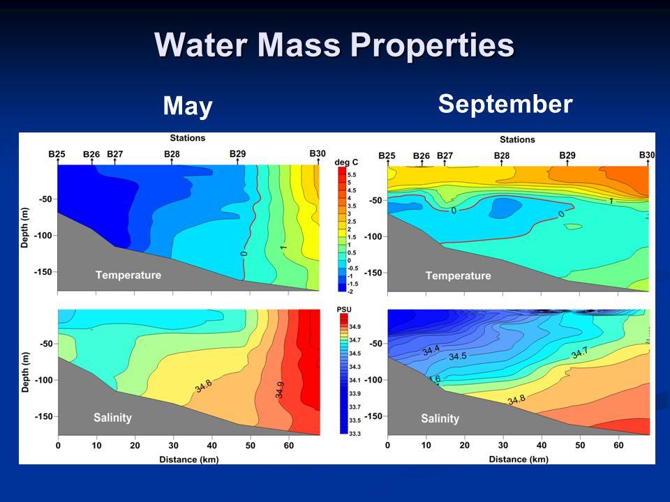 Water Mass Properties May September
