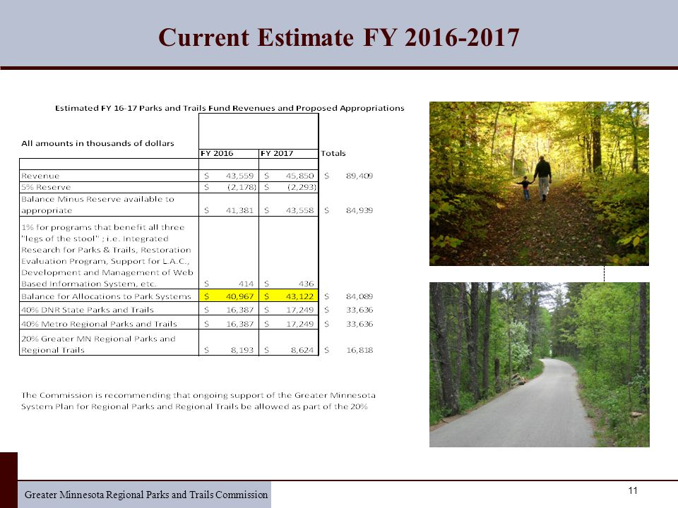 Greater Minnesota Regional Parks and Trails Commission 11 Current Estimate FY 2016-2017