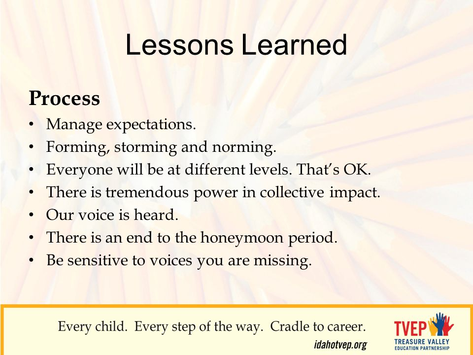 Lessons Learned Process Manage expectations. Forming, storming and norming.