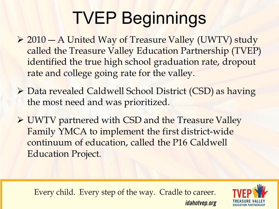 TVEP Beginnings  2010 ― A United Way of Treasure Valley (UWTV) study called the Treasure Valley Education Partnership (TVEP) identified the true high school graduation rate, dropout rate and college going rate for the valley.