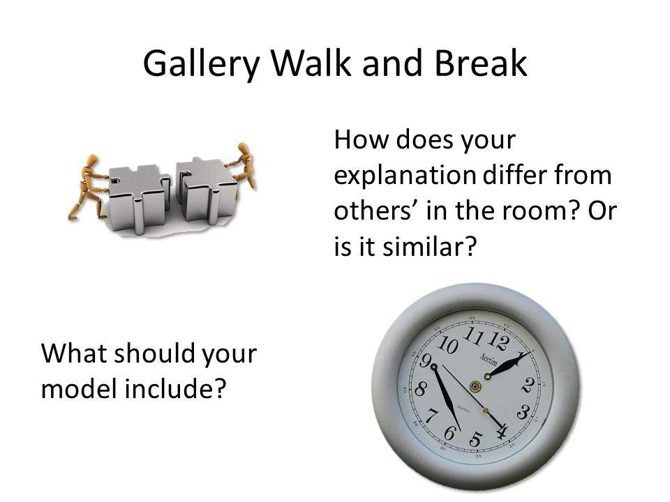 Gallery Walk and Break How does your explanation differ from others' in the room? Or is it similar? What should your model include?