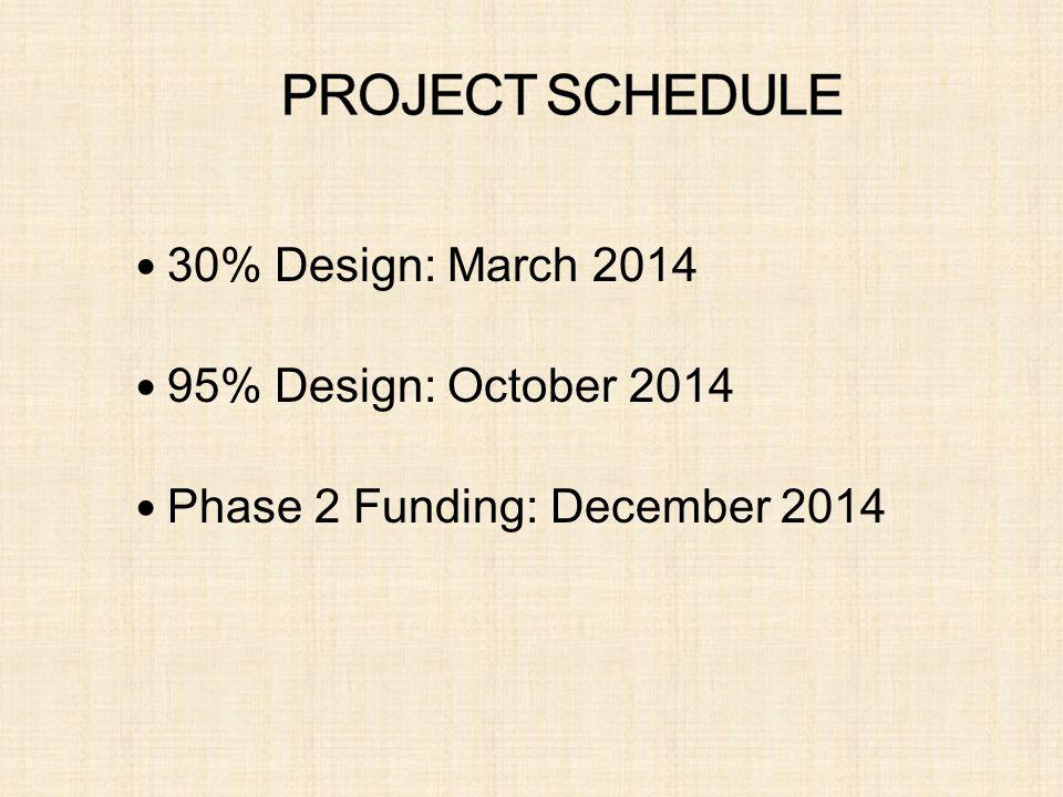 30% Design: March 2014 95% Design: October 2014 Phase 2 Funding: December 2014