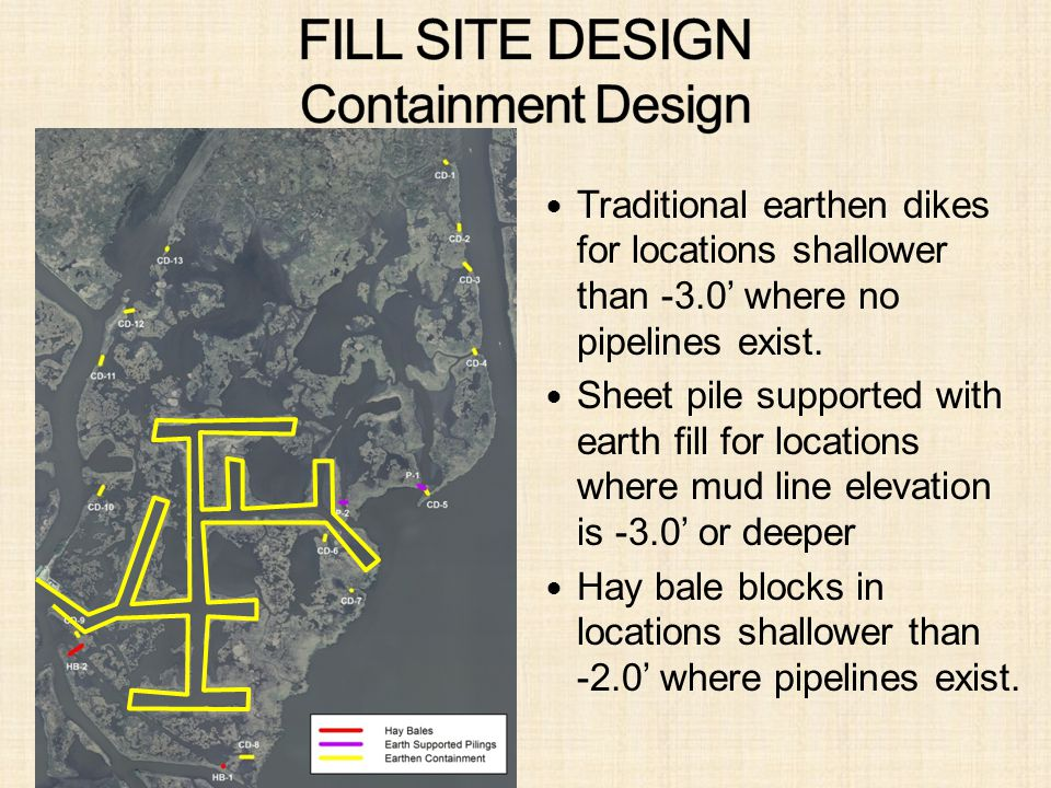 Traditional earthen dikes for locations shallower than -3.0' where no pipelines exist.