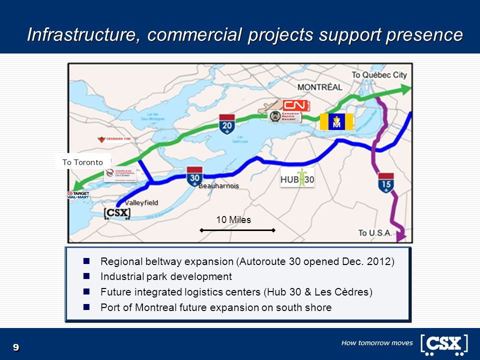 Infrastructure, commercial projects support presence 9 Strategic investments Regional beltway expansion (Autoroute 30 opened Dec. 2012) Industrial par