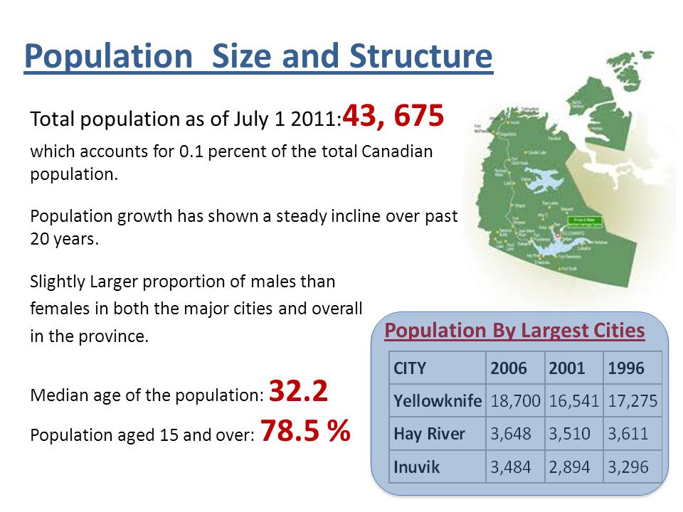 Total population as of July 1 2011: 43, 675 which accounts for 0.1 percent of the total Canadian population.
