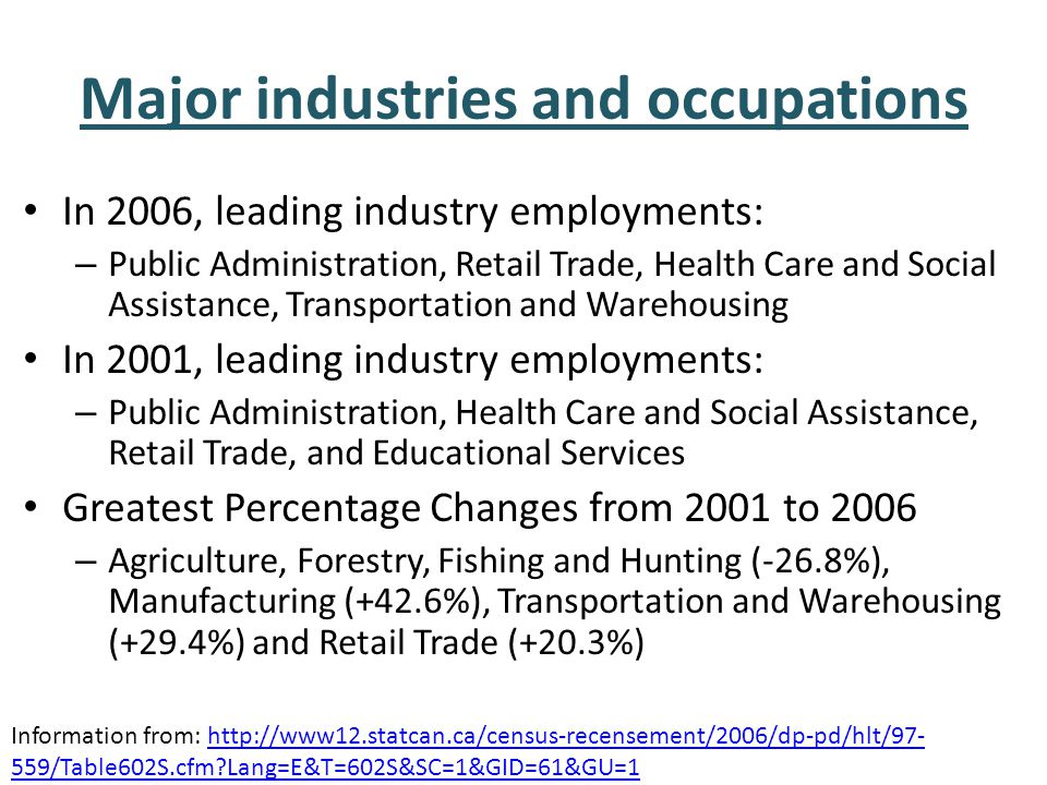 Major industries and occupations In 2006, leading industry employments: – Public Administration, Retail Trade, Health Care and Social Assistance, Transportation and Warehousing In 2001, leading industry employments: – Public Administration, Health Care and Social Assistance, Retail Trade, and Educational Services Greatest Percentage Changes from 2001 to 2006 – Agriculture, Forestry, Fishing and Hunting (-26.8%), Manufacturing (+42.6%), Transportation and Warehousing (+29.4%) and Retail Trade (+20.3%) Information from: http://www12.statcan.ca/census-recensement/2006/dp-pd/hlt/97- 559/Table602S.cfm?Lang=E&T=602S&SC=1&GID=61&GU=1http://www12.statcan.ca/census-recensement/2006/dp-pd/hlt/97- 559/Table602S.cfm?Lang=E&T=602S&SC=1&GID=61&GU=1