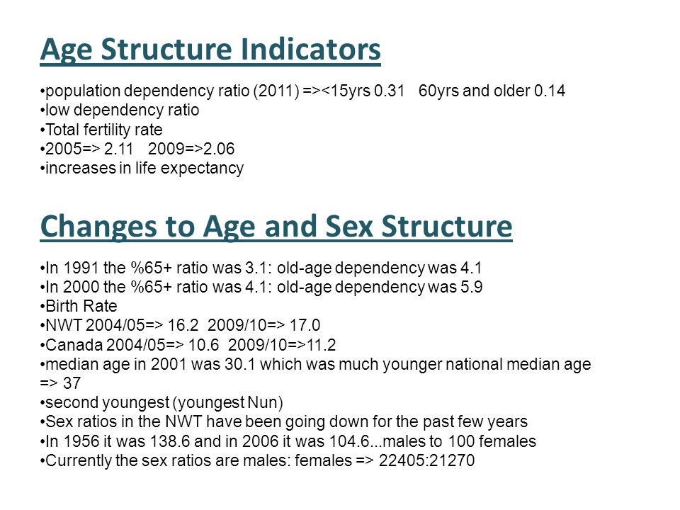 Age Structure Indicators population dependency ratio (2011) =><15yrs 0.31 60yrs and older 0.14 low dependency ratio Total fertility rate 2005=> 2.11 2009=>2.06 increases in life expectancy Changes to Age and Sex Structure In 1991 the %65+ ratio was 3.1: old-age dependency was 4.1 In 2000 the %65+ ratio was 4.1: old-age dependency was 5.9 Birth Rate NWT 2004/05=> 16.2 2009/10=> 17.0 Canada 2004/05=> 10.6 2009/10=>11.2 median age in 2001 was 30.1 which was much younger national median age => 37 second youngest (youngest Nun) Sex ratios in the NWT have been going down for the past few years In 1956 it was 138.6 and in 2006 it was 104.6...males to 100 females Currently the sex ratios are males: females => 22405:21270