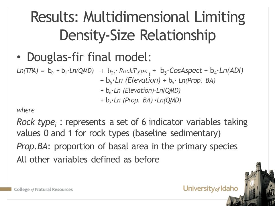 Results: Multidimensional Limiting Density-Size Relationship