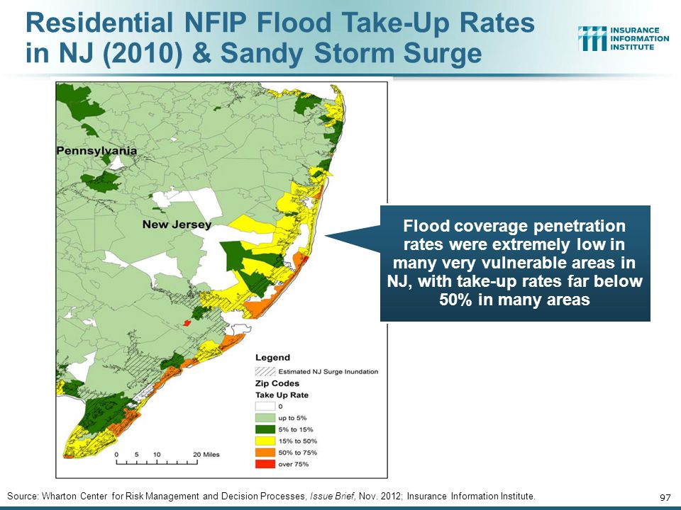 Hurricane Sandy: Flood Issues 96 Most of the Uninsured Direct Losses Are Due to Flooding 12/01/09 - 9pm 96