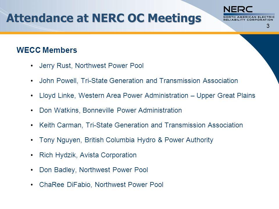Attendance at NERC OC Meetings WECC Members Jerry Rust, Northwest Power Pool John Powell, Tri-State Generation and Transmission Association Lloyd Link