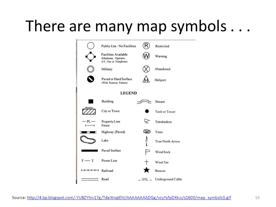 There are many map symbols...
