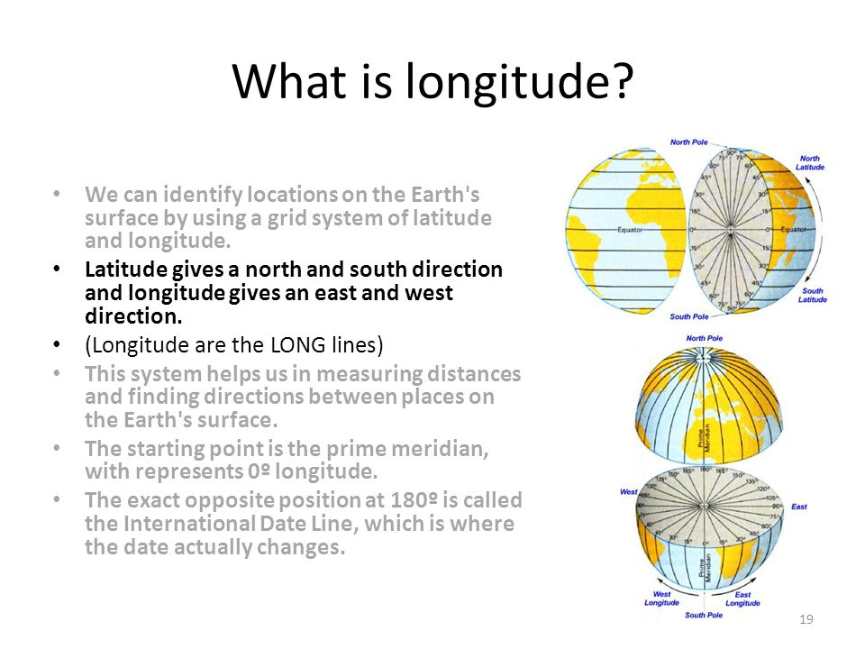 What is longitude.