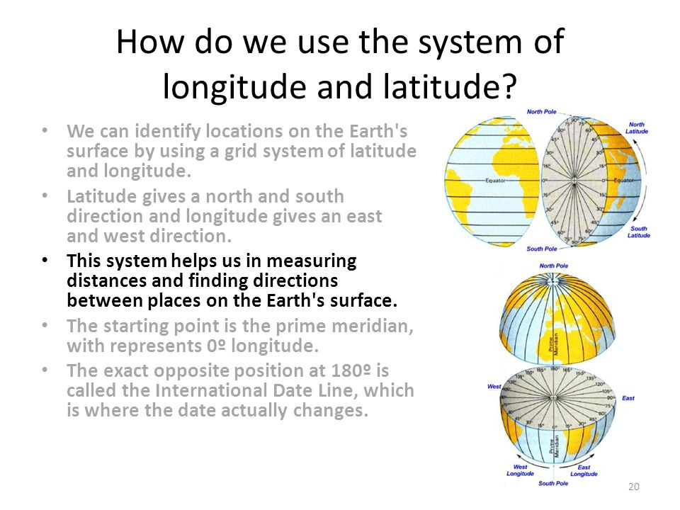 How do we use the system of longitude and latitude.