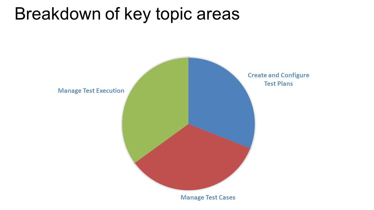 Breakdown of key topic areas