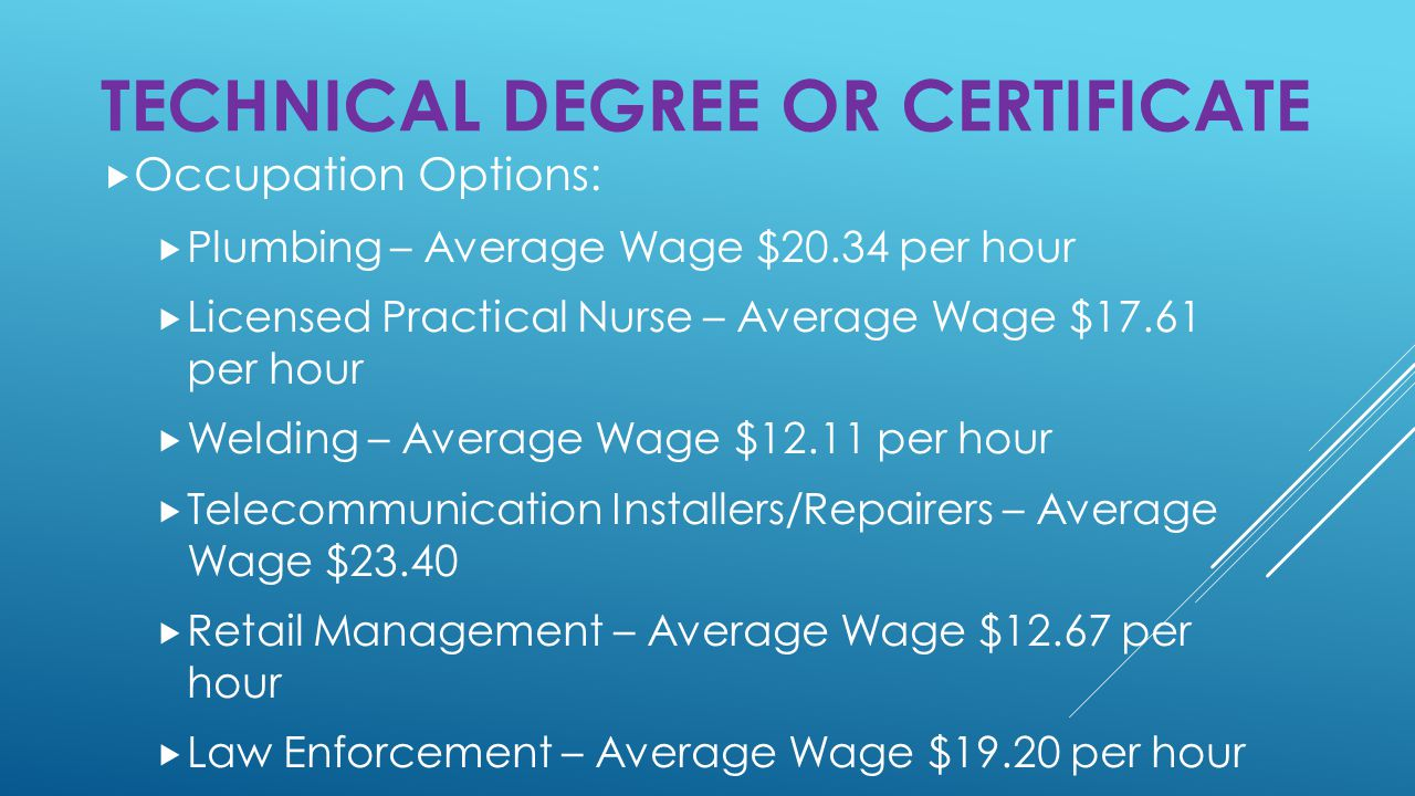 TECHNICAL DEGREE OR CERTIFICATE  Occupation Options:  Plumbing – Average Wage $20.34 per hour  Licensed Practical Nurse – Average Wage $17.61 per hour  Welding – Average Wage $12.11 per hour  Telecommunication Installers/Repairers – Average Wage $23.40  Retail Management – Average Wage $12.67 per hour  Law Enforcement – Average Wage $19.20 per hour