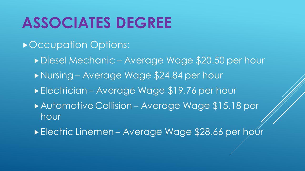 ASSOCIATES DEGREE  Occupation Options:  Diesel Mechanic – Average Wage $20.50 per hour  Nursing – Average Wage $24.84 per hour  Electrician – Aver