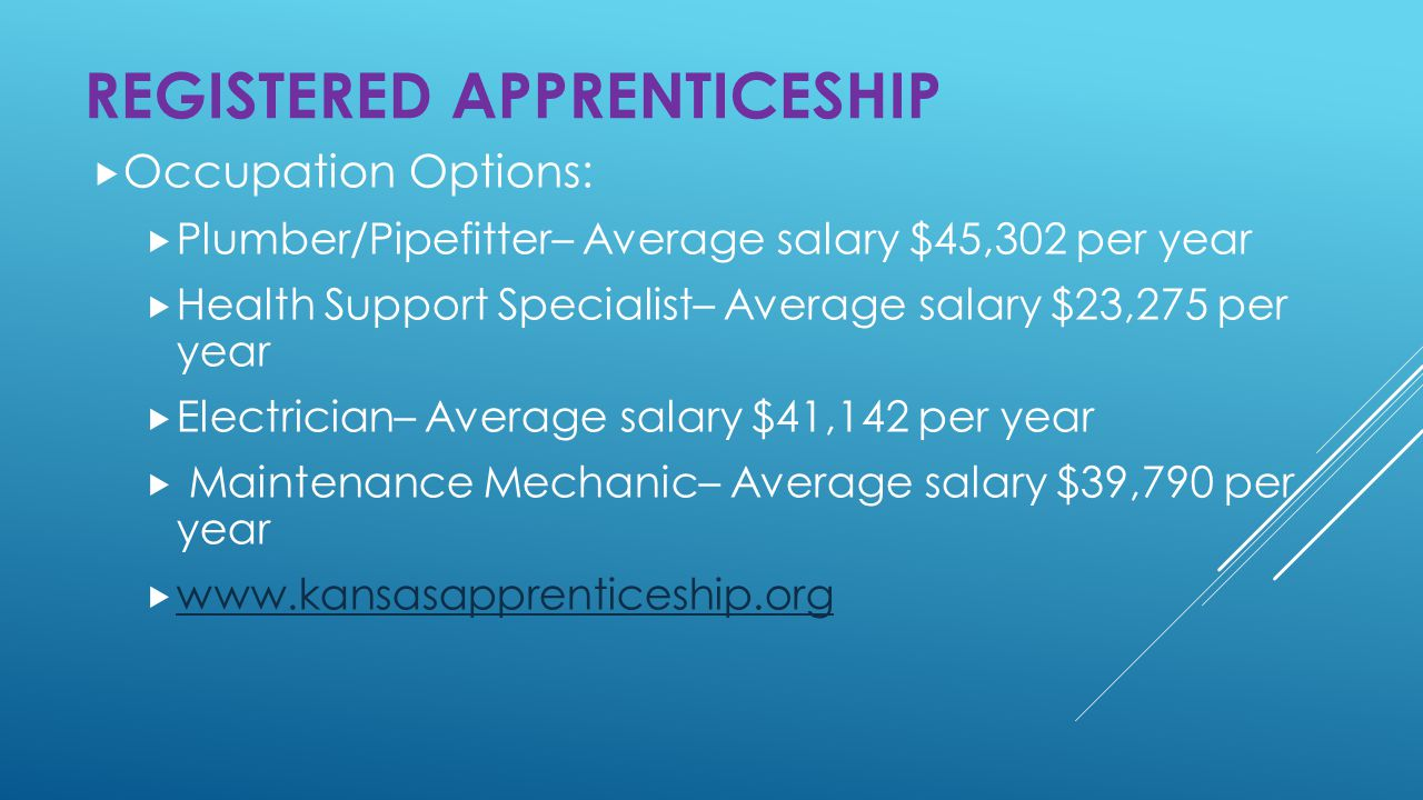 REGISTERED APPRENTICESHIP  Occupation Options:  Plumber/Pipefitter– Average salary $45,302 per year  Health Support Specialist– Average salary $23,275 per year  Electrician– Average salary $41,142 per year  Maintenance Mechanic– Average salary $39,790 per year  www.kansasapprenticeship.org www.kansasapprenticeship.org