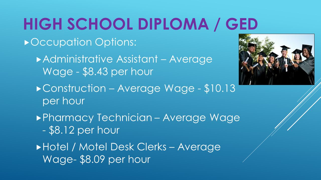 HIGH SCHOOL DIPLOMA / GED  Occupation Options:  Administrative Assistant – Average Wage - $8.43 per hour  Construction – Average Wage - $10.13 per hour  Pharmacy Technician – Average Wage - $8.12 per hour  Hotel / Motel Desk Clerks – Average Wage- $8.09 per hour