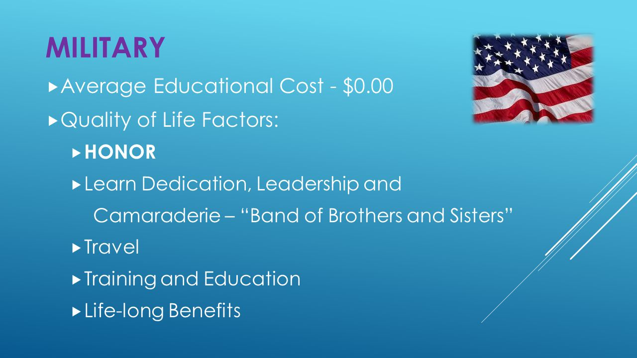  Average Educational Cost - $0.00  Quality of Life Factors:  HONOR  Learn Dedication, Leadership and Camaraderie – Band of Brothers and Sisters  Travel  Training and Education  Life-long Benefits MILITARY