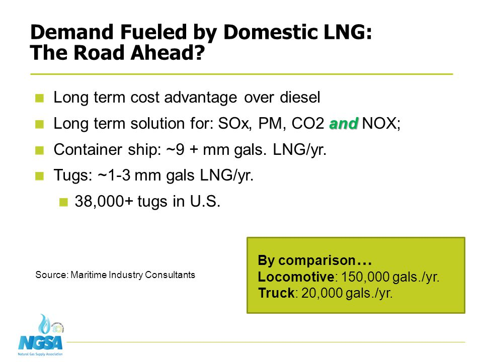 Long term cost advantage over diesel and Long term solution for: SOx, PM, CO2 and NOX; Container ship: ~9 + mm gals.
