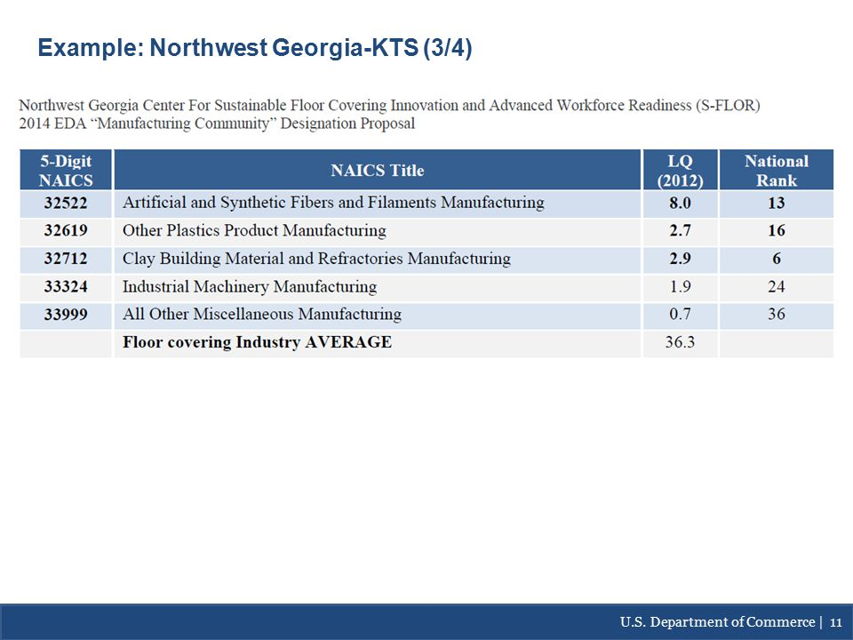 Continued….NW Georgia-KTS U.S. Department of Commerce | 11 Example: Northwest Georgia-KTS (3/4)