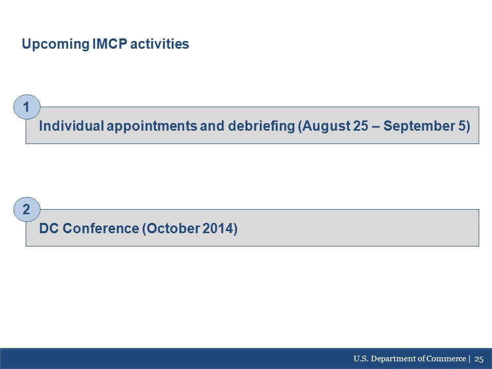 Upcoming IMCP Activities Upcoming IMCP activities U.S.
