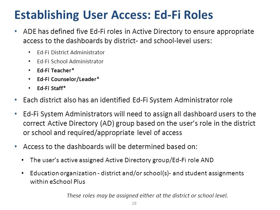 28 ADE has defined five Ed-Fi roles in Active Directory to ensure appropriate access to the dashboards by district- and school-level users: Ed-Fi District Administrator Ed-Fi School Administrator Ed-Fi Teacher* Ed-Fi Counselor/Leader* Ed-Fi Staff* Each district also has an identified Ed-Fi System Administrator role Ed-Fi System Administrators will need to assign all dashboard users to the correct Active Directory (AD) group based on the user's role in the district or school and required/appropriate level of access Access to the dashboards will be determined based on: The user's active assigned Active Directory group/Ed-Fi role AND Education organization - district and/or school(s)- and student assignments within eSchool Plus Establishing User Access: Ed-Fi Roles * These roles may be assigned either at the district or school level.