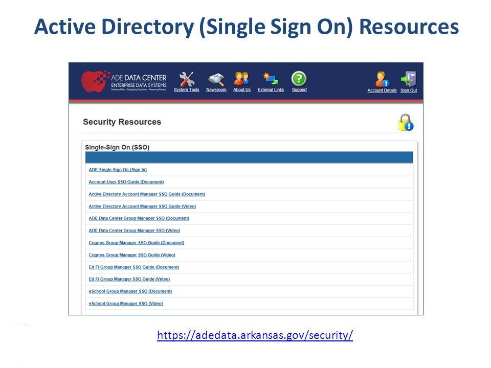 32 Active Directory (Single Sign On) Resources https://adedata.arkansas.gov/security/