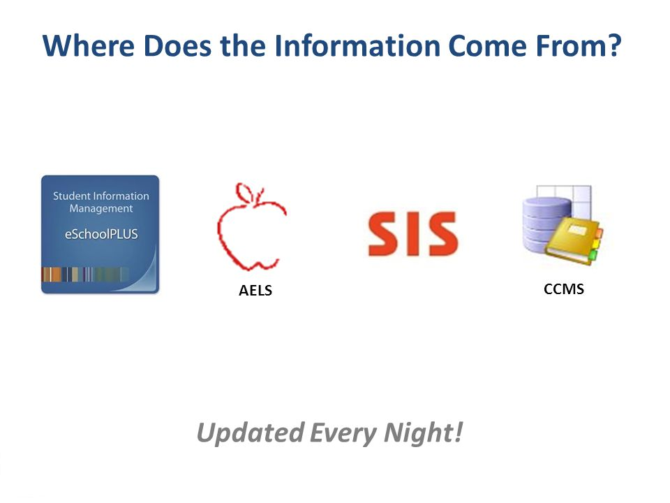 6 Where Does the Information Come From? AELS CCMS Updated Every Night!
