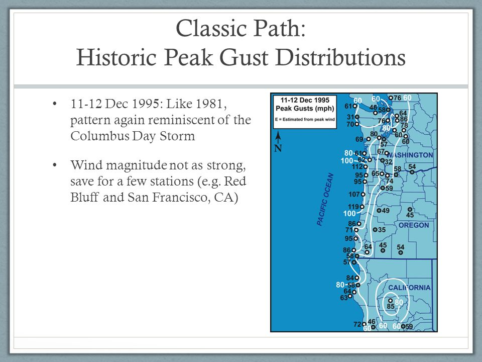 Classic Path: Historic Peak Gust Distributions Dec 1995: Like 1981, pattern again reminiscent of the Columbus Day Storm Wind magnitude not as strong, save for a few stations (e.g.